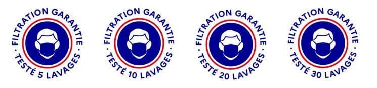 Logo de garanti